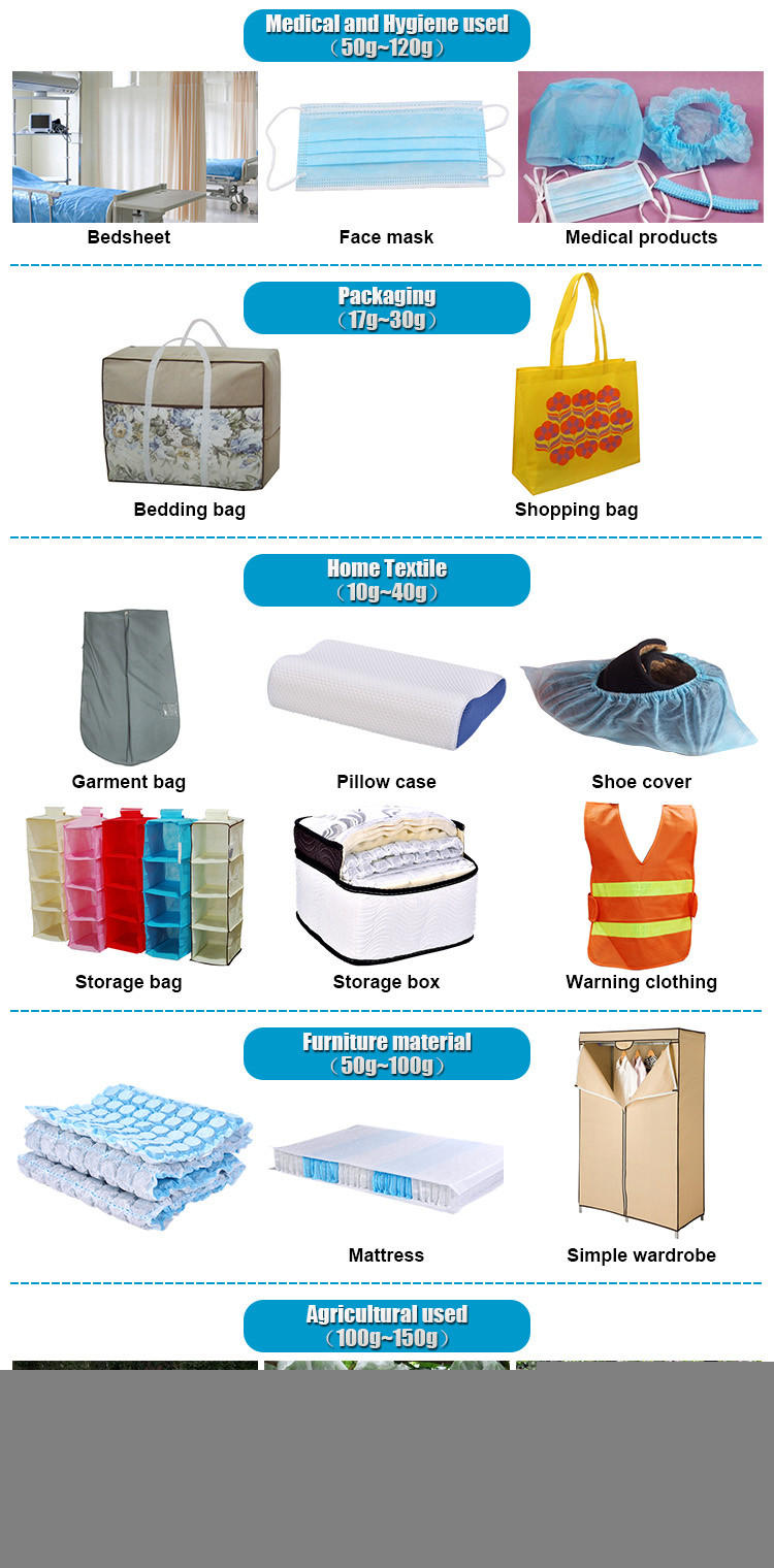 Synwin pp non woven fabric manufacturer for wrapping-2